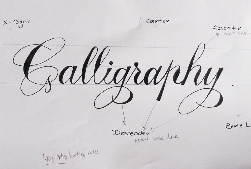 Calligraphy - Image via kenadesigncom write word make
