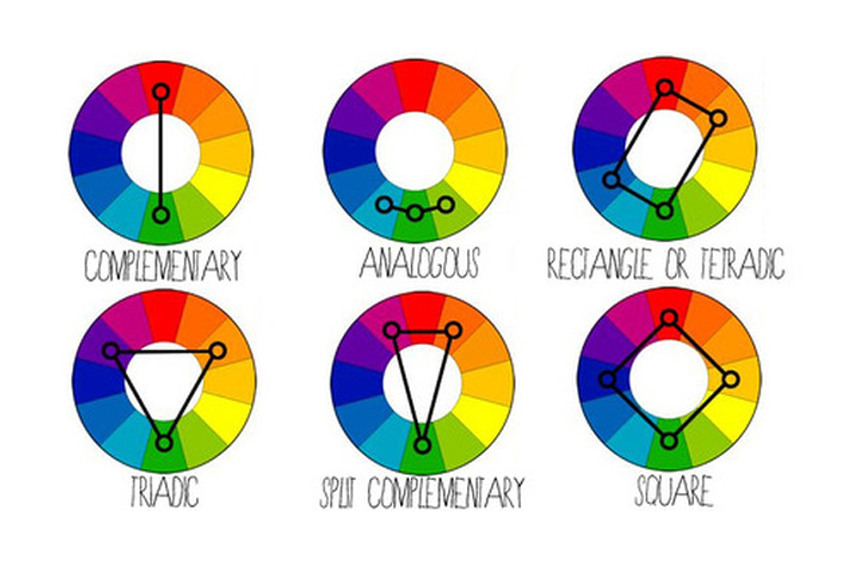 Color Harmony Schemes - Image via Msbixler.weebly.com