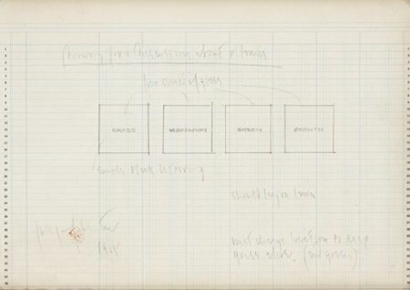 Joseph Kosuth-Drawing for Discussion About Lawn-1965
