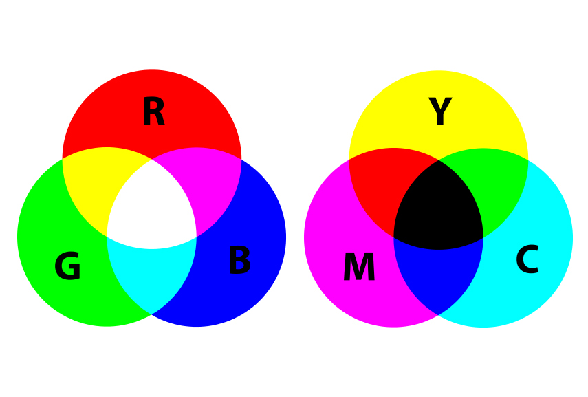 Basics Of Color Theory color theory basics you need to know | widewalls