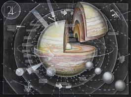 Planets: Jupiter (v.1.1)