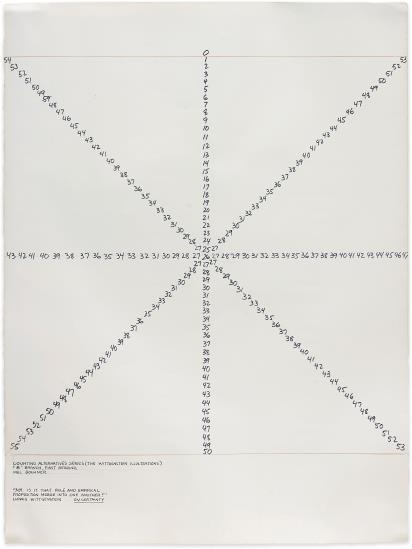 Mel Bochner-Counting Alternatives Series (The Wittgenstein Illustrations)-1972