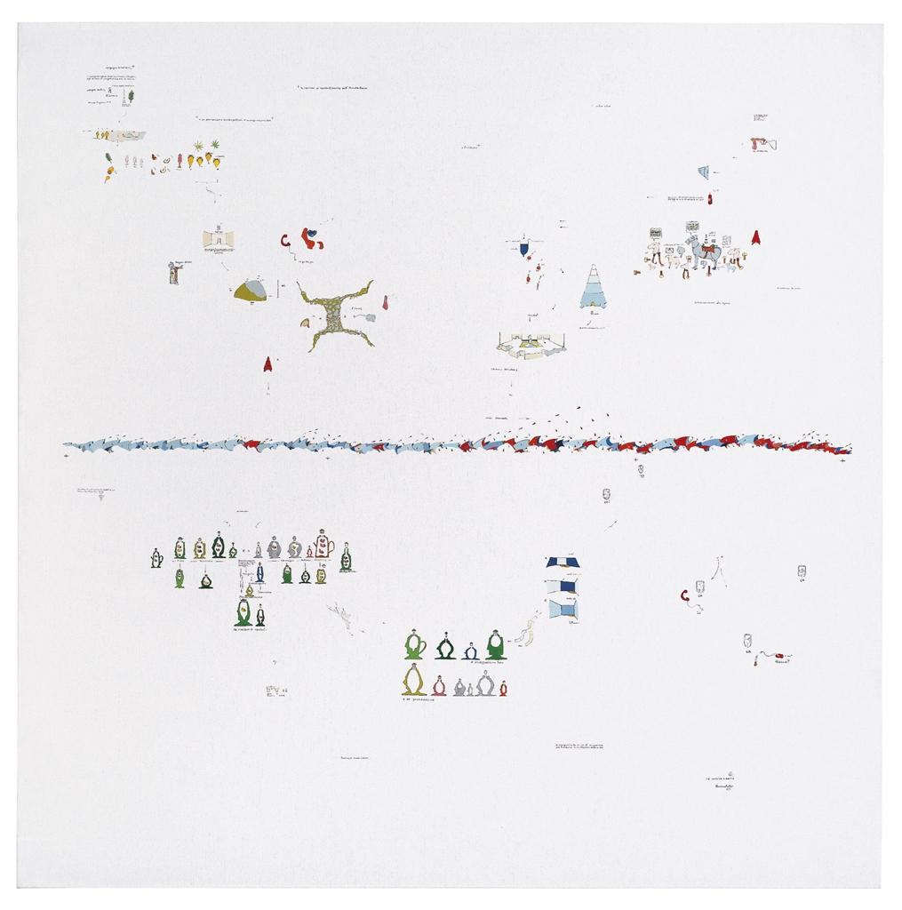 Gianfranco Baruchello-E se prendessimo trenta pittori... (What if we Take Thirty Painters...)-1977