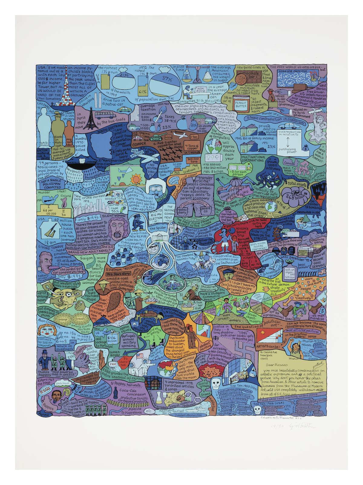 Oyvind Fahlstrom-Column No.2 (Picasso 90)-1973