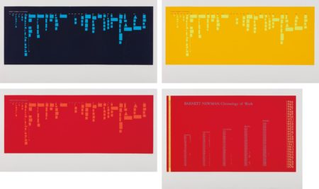 David Diao-Barnett Newman: The Paintings Red, Yellow, And Blue-1992