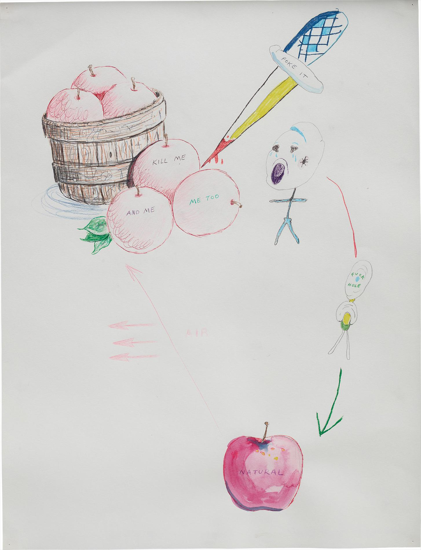 Mike Kelley-Circular Progression-1996