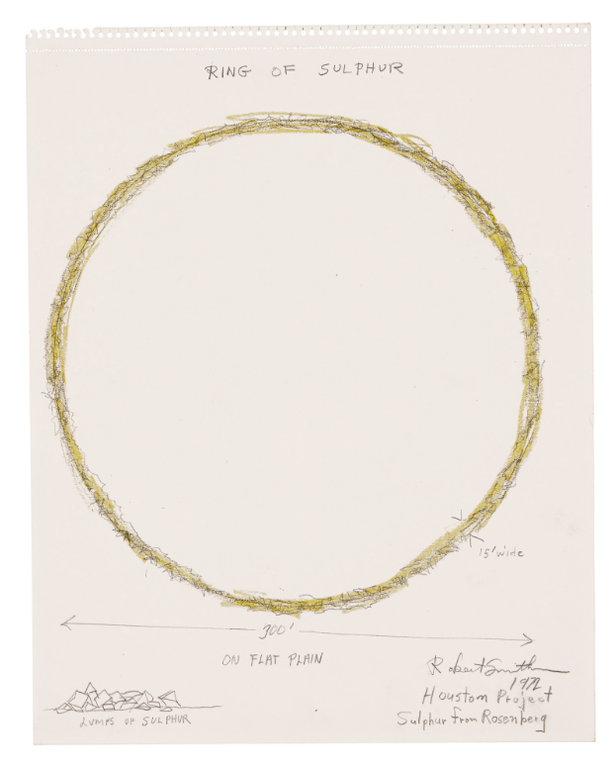 Robert Smithson-Ring Of Sulfur On Flat Plain, Houston Project Sulphur From Rosenberg-1972