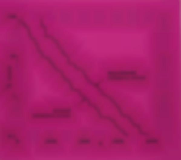 Bernar Venet-Related To: Maximum Relative Error, Actual Relative Error-2001