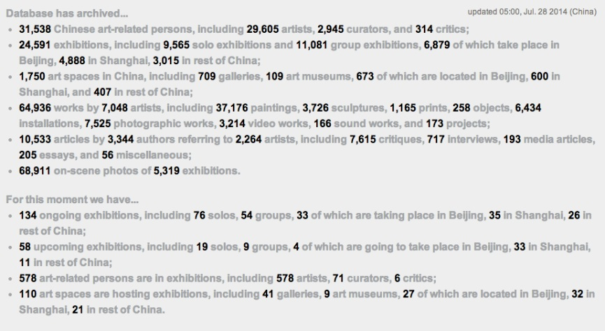 Chinese Contemporary Art Database