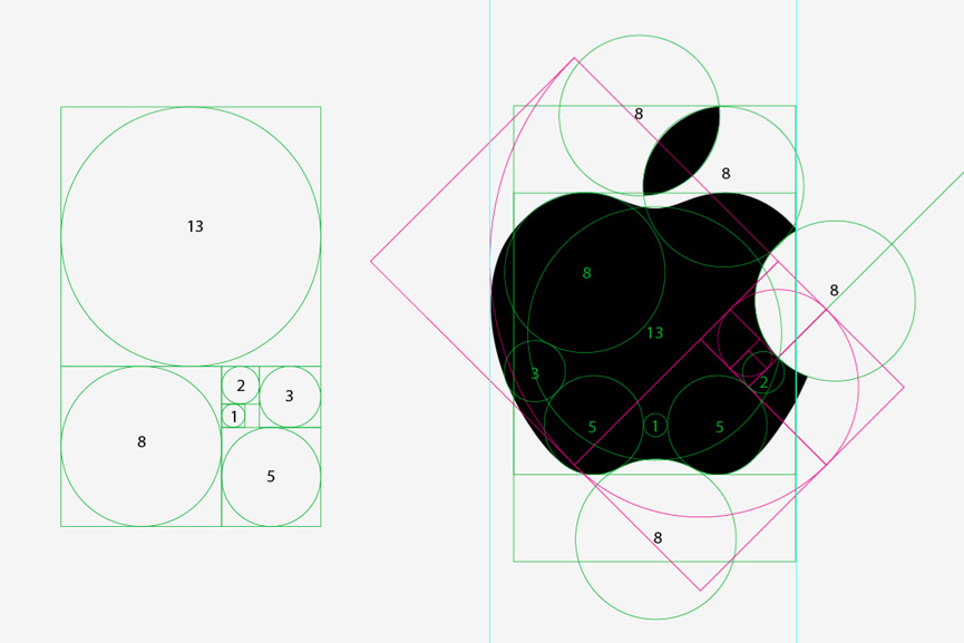 golden ratio examples