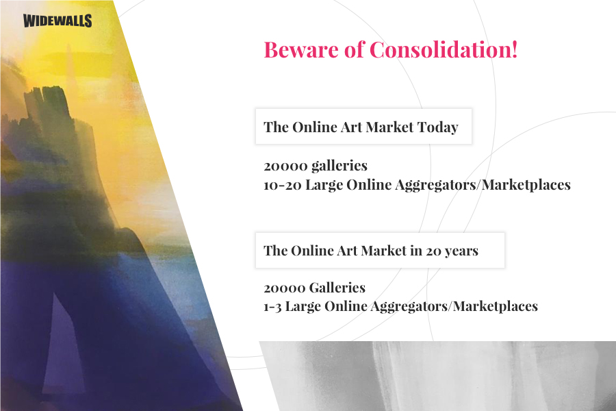 Art Market Consolidation