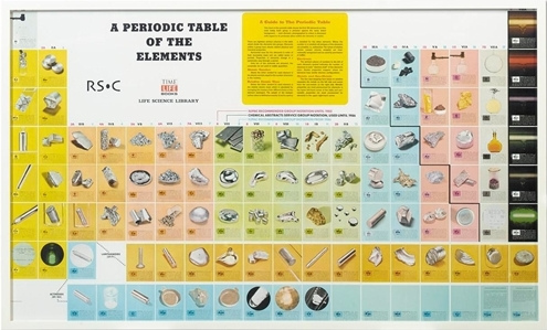 Damien Hirst-A Periodic Table of the Elements-1998