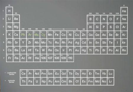 Damien Hirst-Grey Periodic Table-2004