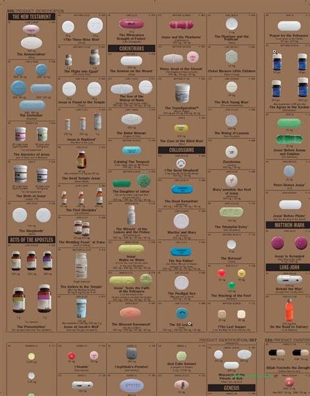 Damien Hirst-Set of 20 Rolls of Gold Pharmacy Wallpaper-1998
