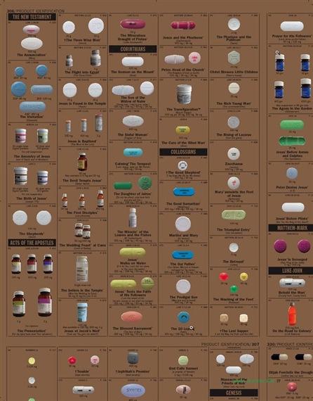 Damien Hirst-Set of 40 Rolls of Gold Pharmacy Wallpaper-1998
