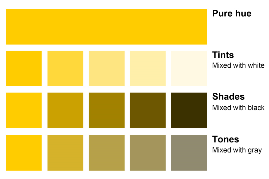 Hue, Tint, Shade, and Tone - Image via Patternobserver.com