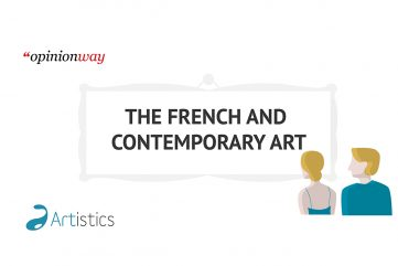 The French and Contemporary Art - A Love or Hate Relationship?