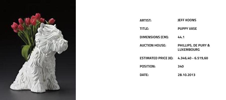 Jeff Koons Balloon Puppy Vase Widewalls