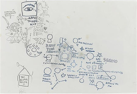 Jean-Michel Basquiat-Apply to Forehead-1987