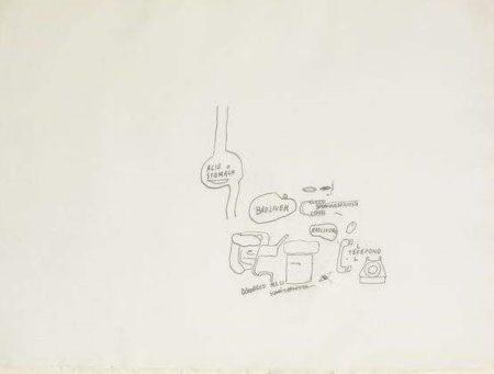 Jean-Michel Basquiat-Bad Liver/Acid Stomach-1984