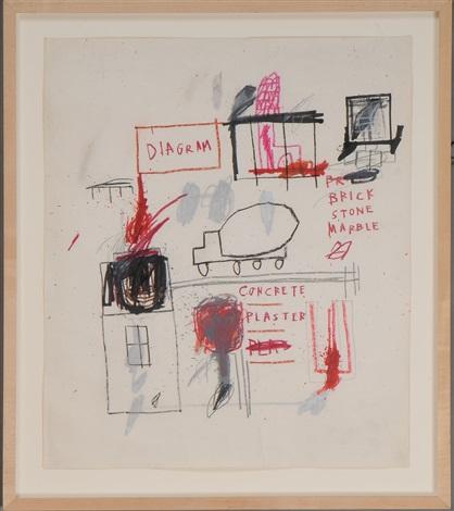 Jean-Michel Basquiat-Truck-1984