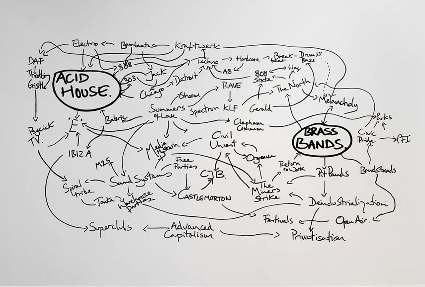 Jeremy Deller - The History of the World, 1997-2004 - a graphic and textual portrayal of the history, influence and context for acid house and brass band music. Image via Tate