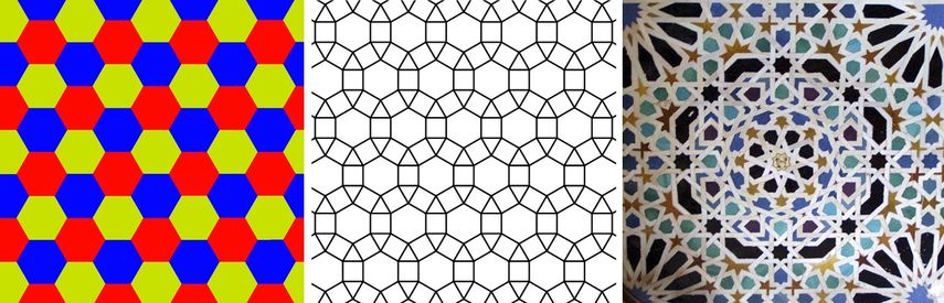 Examples of tessellation in art