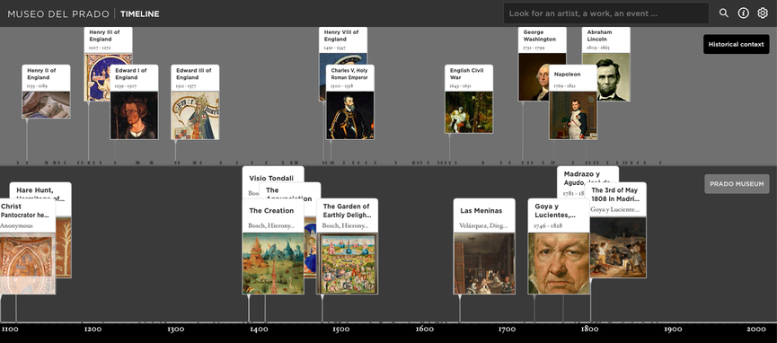 Museo Prado Online Collection and Timeline