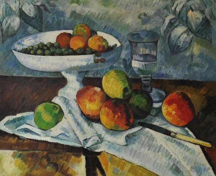 Still Life With Fruit Dish, 1879-80