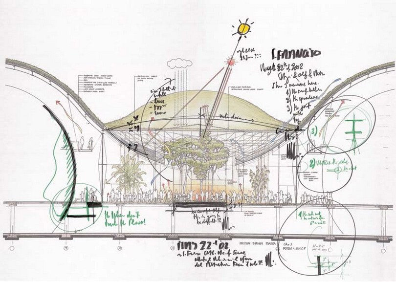 Renzo Piano Building Workshop - Sketch of the Californa Academy of Sciences