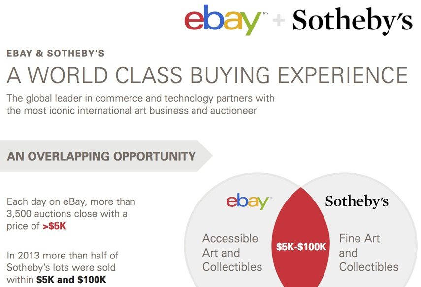 Sotheby S Ebay Live Online Auction Bidding Widewalls