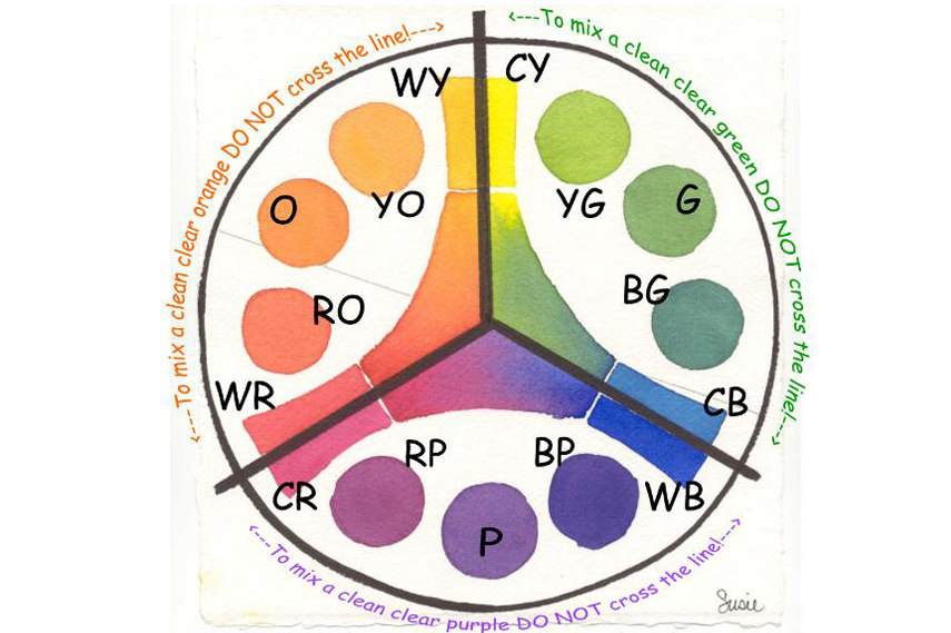 Split Primary Color Wheel by Susie Short - Image via Lerningcenter.susieshort.net