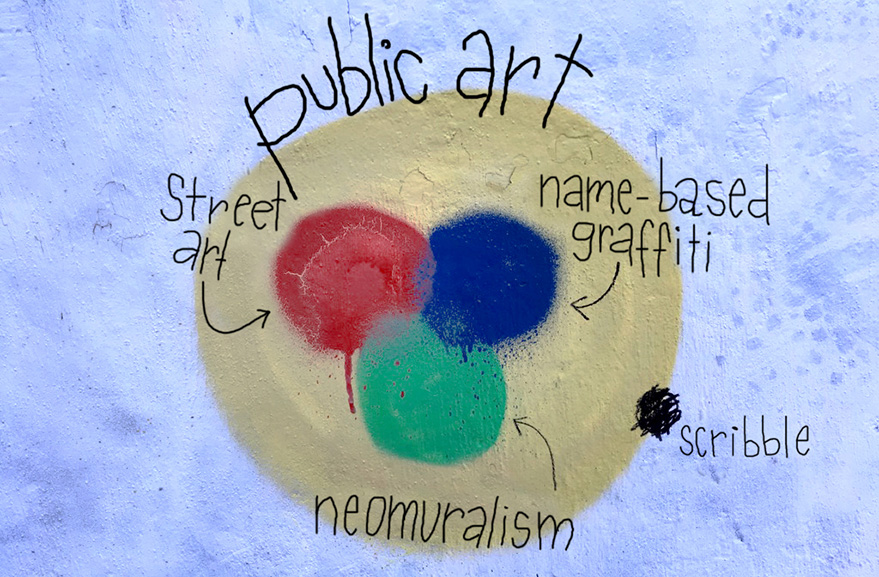 The three main public art movements - street art, graffiti and muralism