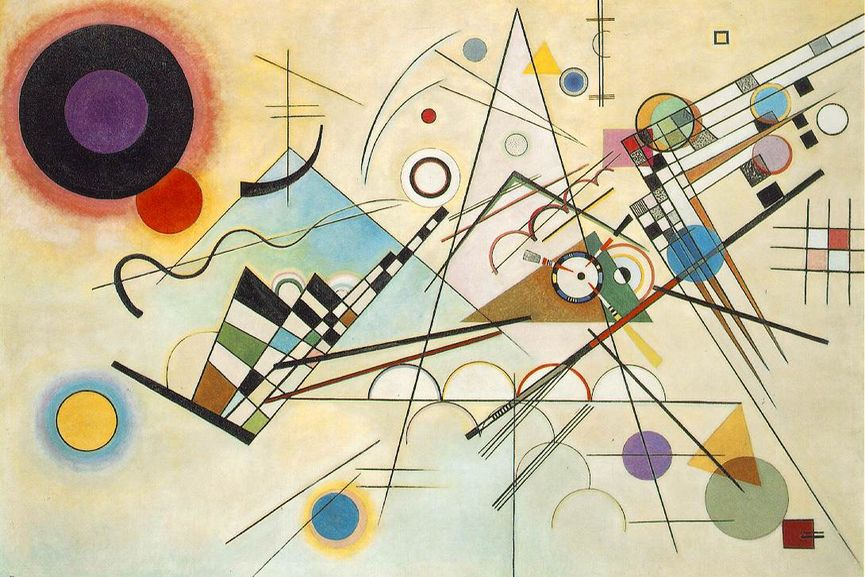 The Timeline of Abstract Art