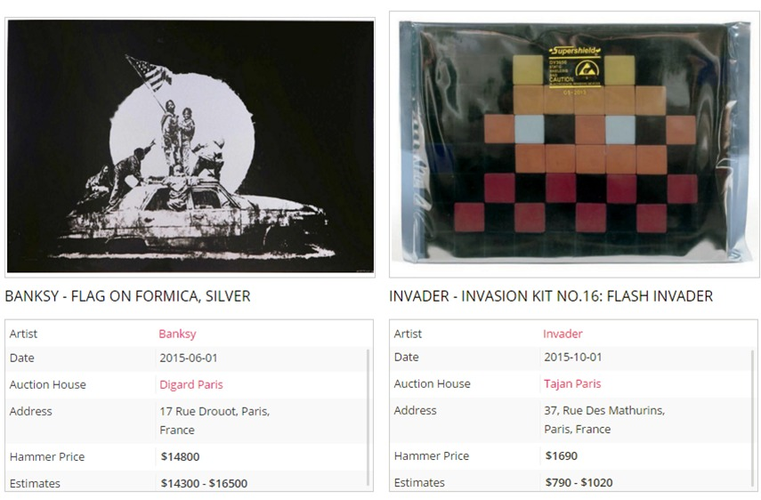 Widewalls Auction Results Example